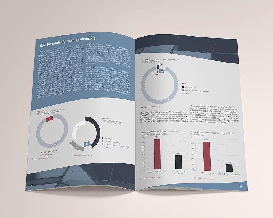 Przygotowanie do druku raportu rocznego dla Polskiej Rady Biznesu_02